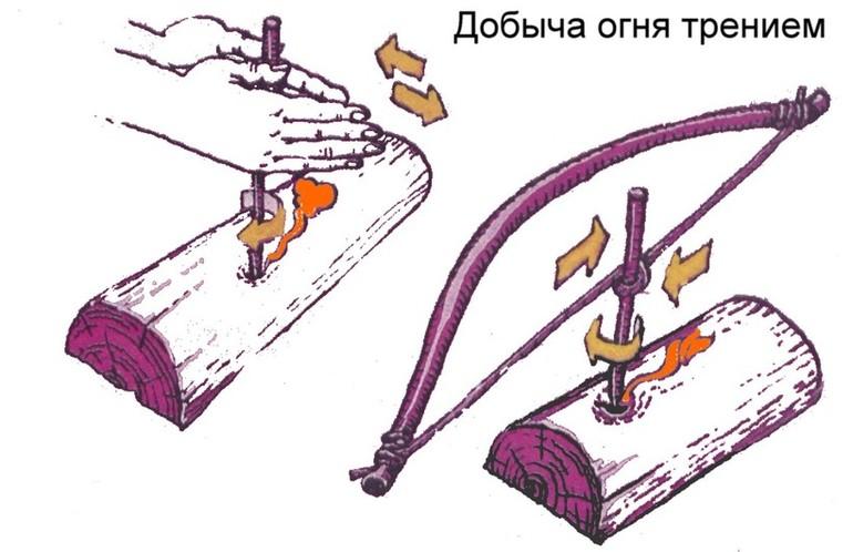 Развести огонь трением