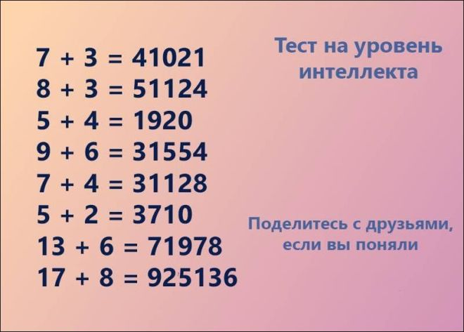 Тест на уровень IQ