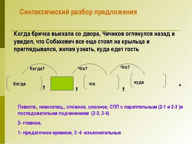 Алгоритм анализа и характеристика