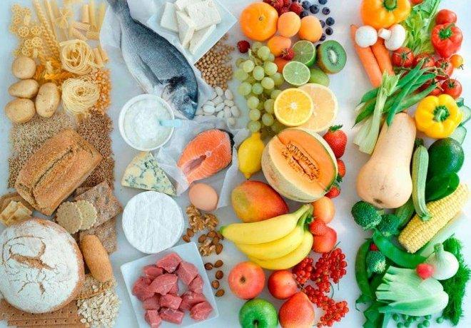 Как правильно питаться каждый день