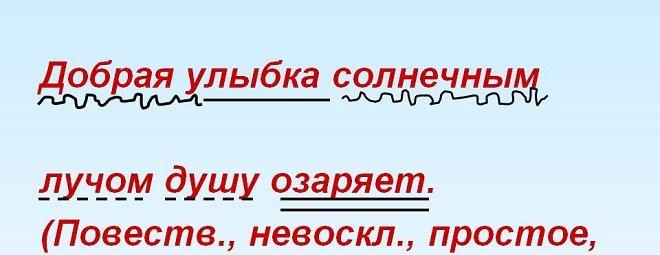 Что такое синтаксический разбор предложения
